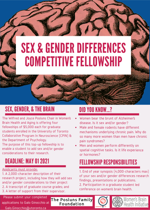 Sex & Gender Differences Competitive Fellowship